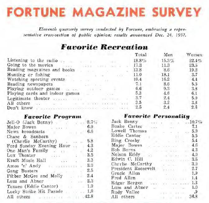 Radio_Album_1938