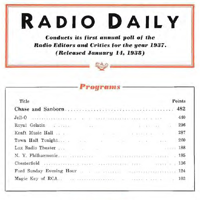 Radio_Annual_1938-1