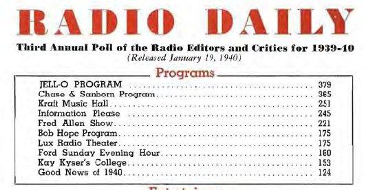 Radio_Annual_1940