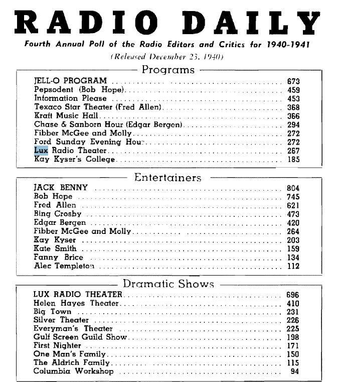 Radio_Annual_1941-1