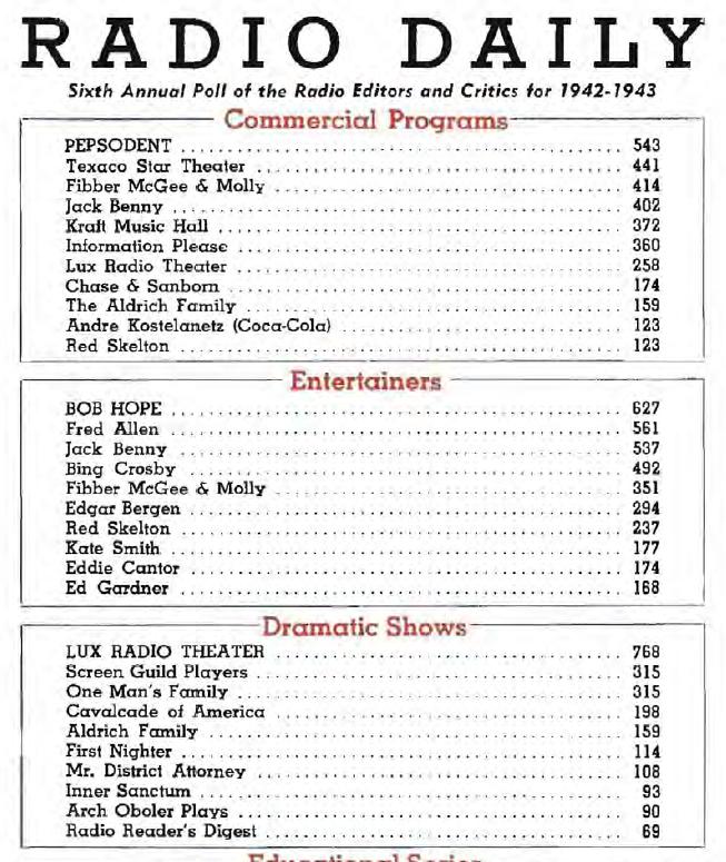 Radio_Annual_1943-1
