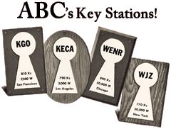 The break-up of NBC resulted in WENR becoming a key station for the American Broadcasting Company