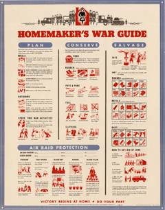 The OWI's Comprehensive Homemaker's War Guide from 1942 (OWI Poster No. 20)